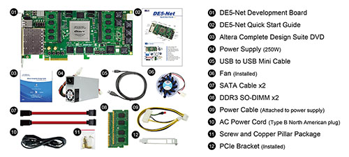 DE5-Net Kit Contents