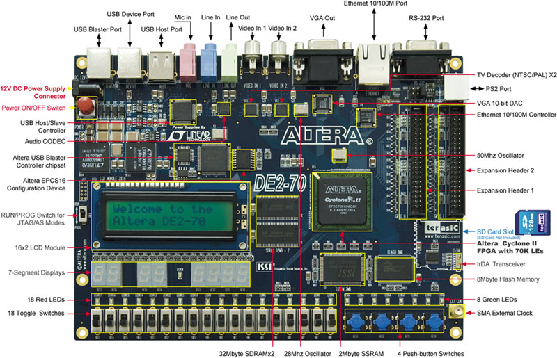 Terasic - All FPGA Main Boards - Cyclone II - Altera DE2-70 Board