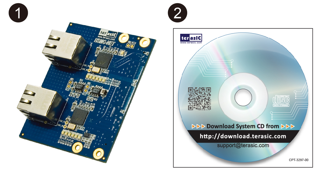 Terasic - Daughter Cards - Networking - ETHERNET-HSMC Card