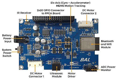 BAL Battery Package 03 Hardware Manual - Terasic Wiki