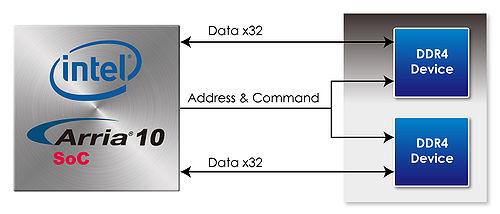 DE10-Advance usermanual revB - Terasic Wiki
